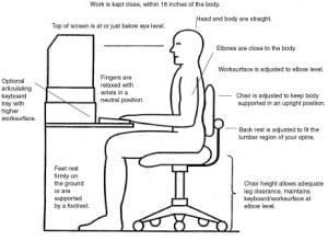 ergonomics-training